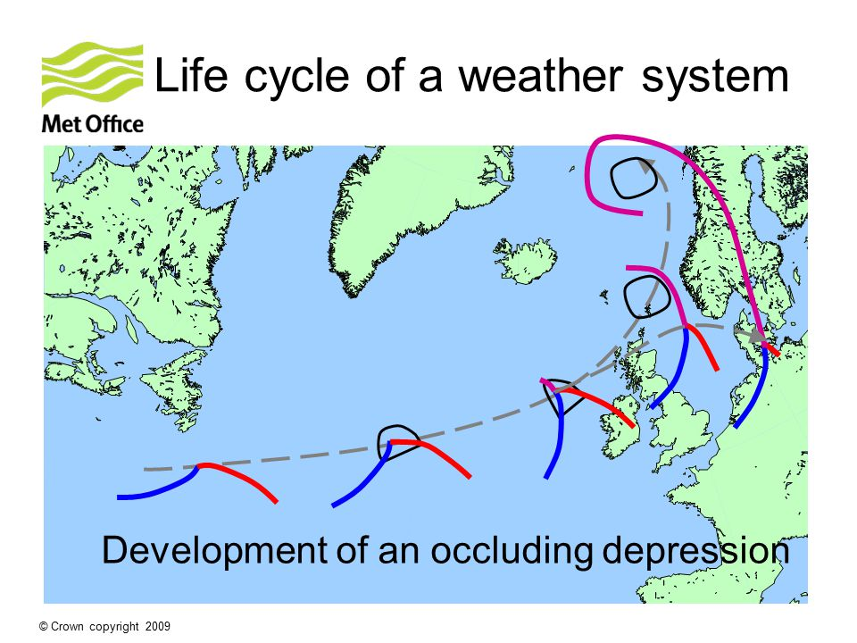 Development of an occluding depression