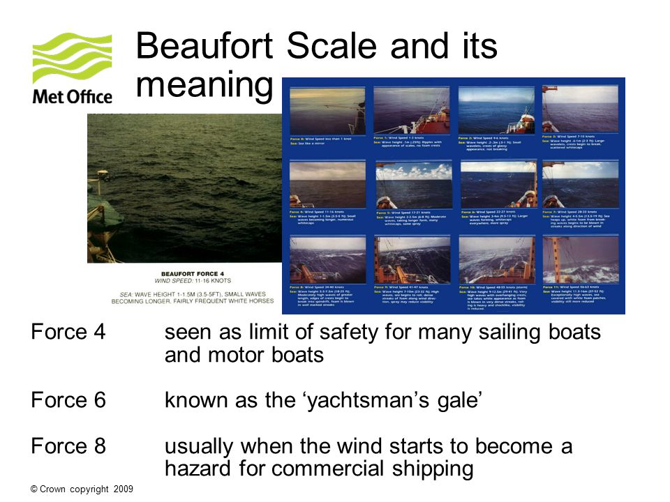 Beaufort Scale and its meaning