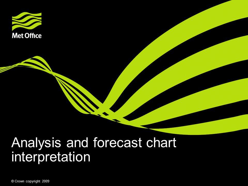 Analysis and forecast chart interpretation