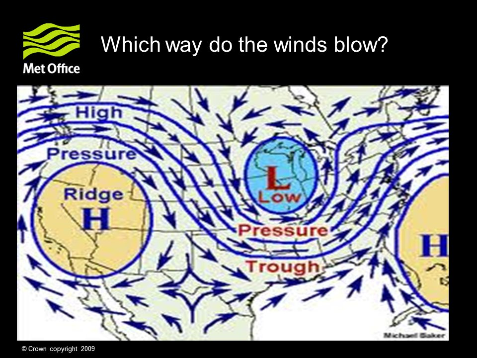 Which way do the winds blow