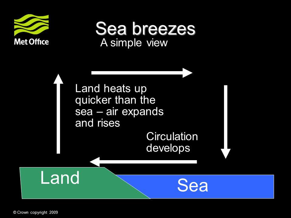 Sea breezes Land Sea A simple view