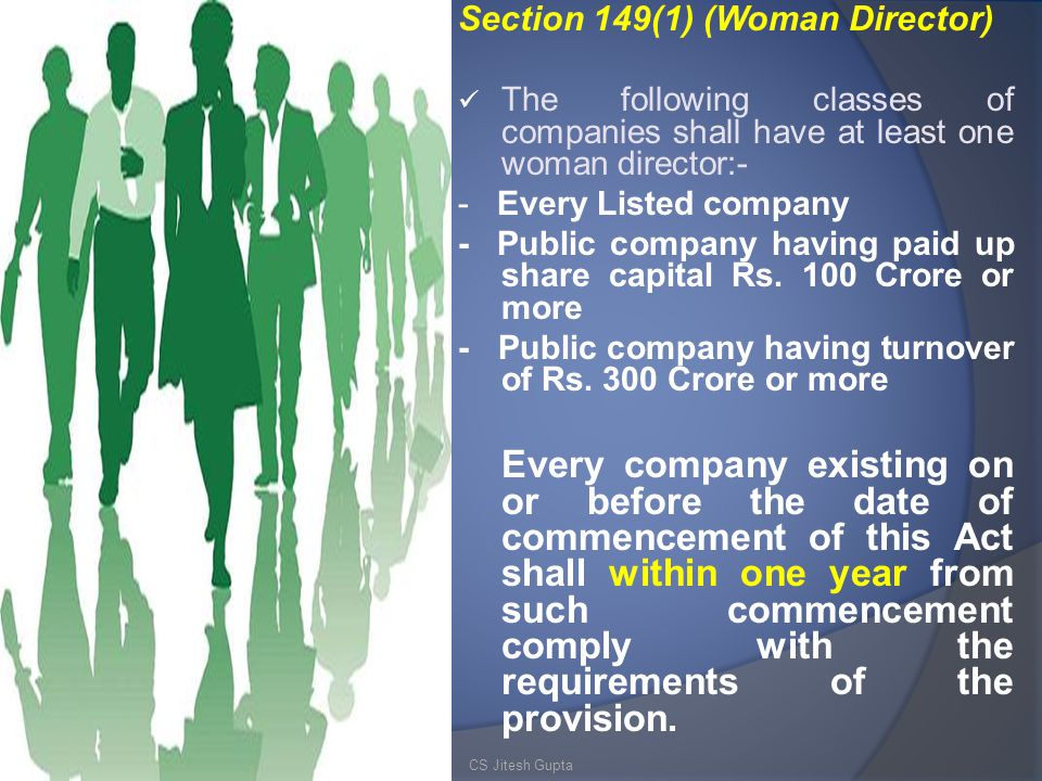 Section 149(1) (Woman Director)