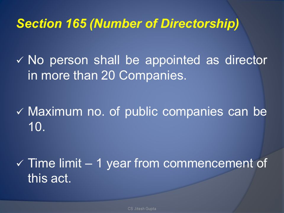 Section 165 (Number of Directorship)