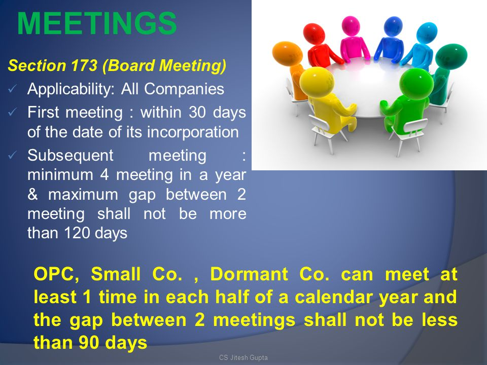 MEETINGS Section 173 (Board Meeting) Applicability: All Companies. First meeting : within 30 days of the date of its incorporation.