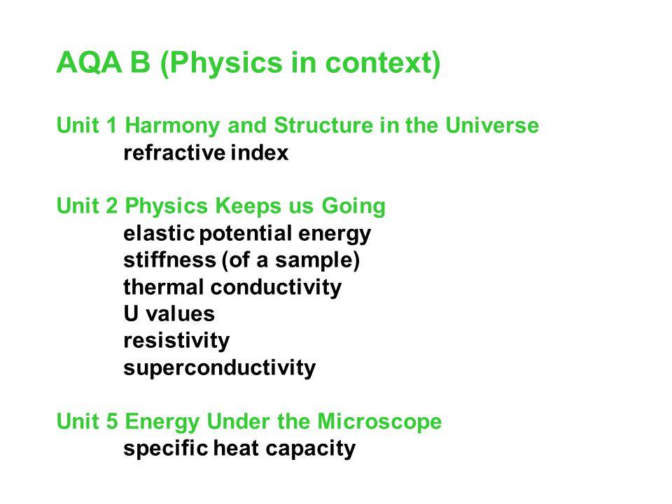 AQA B (Physics in context)