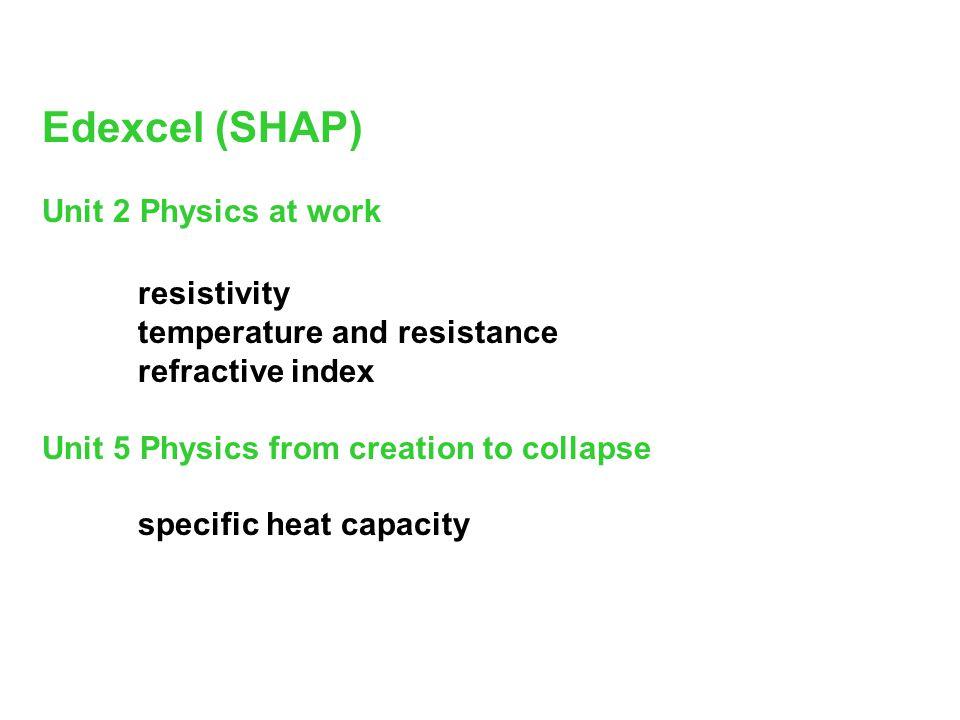Edexcel (SHAP) resistivity Unit 2 Physics at work