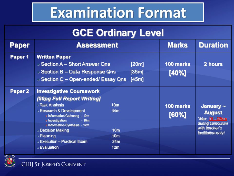 Examination Format GCE Ordinary Level Paper Assessment Marks Duration