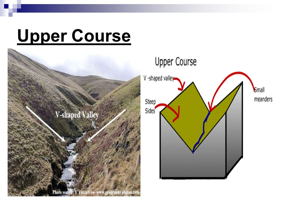 Upper Course