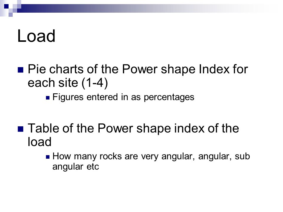 Load Pie charts of the Power shape Index for each site (1-4)