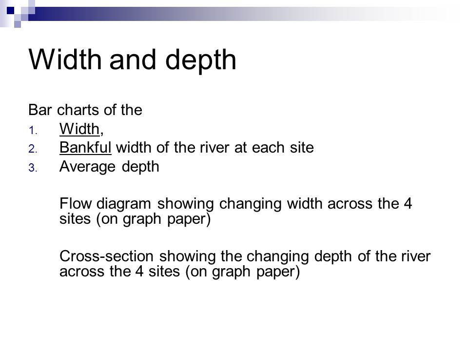 Width and depth Bar charts of the Width,