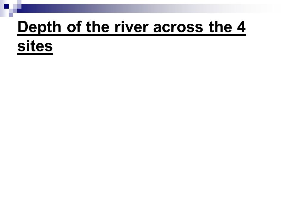 Depth of the river across the 4 sites