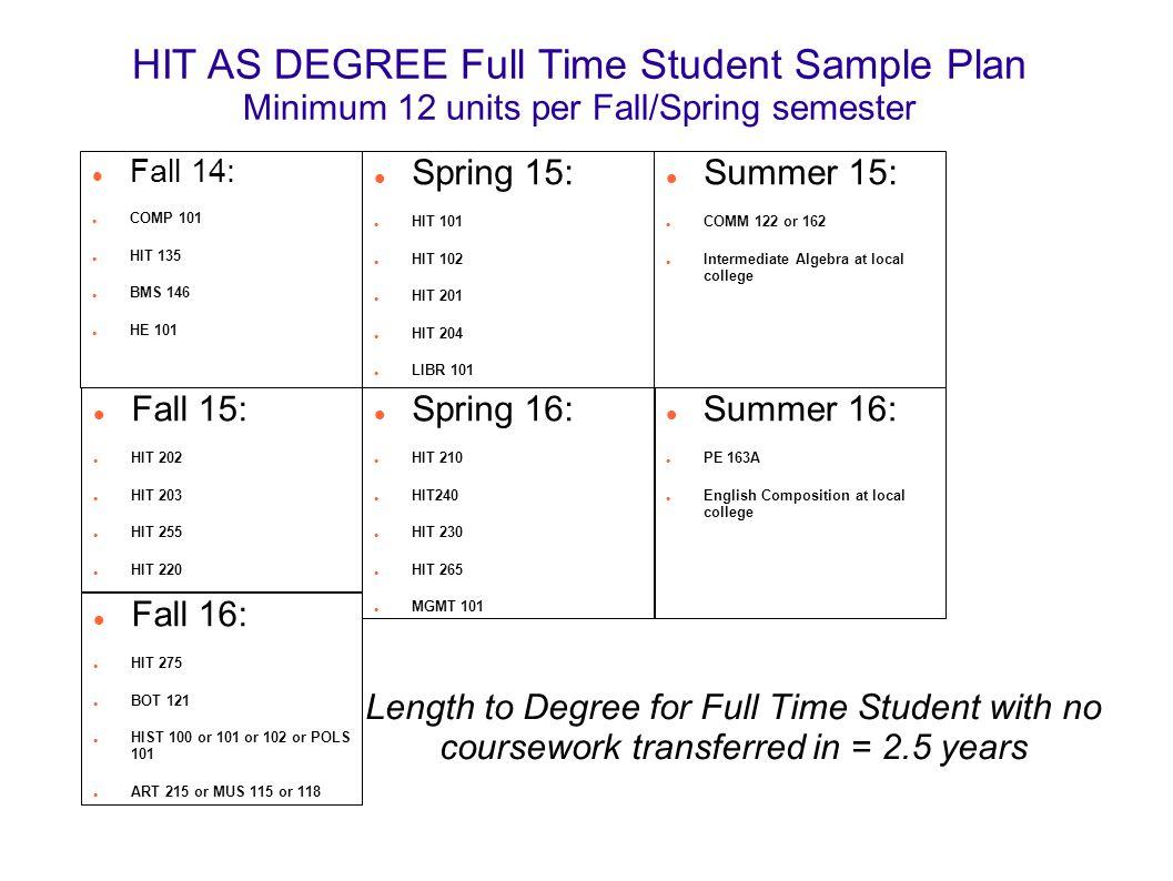 HIT AS DEGREE Full Time Student Sample Plan Minimum 12 units per Fall/Spring semester