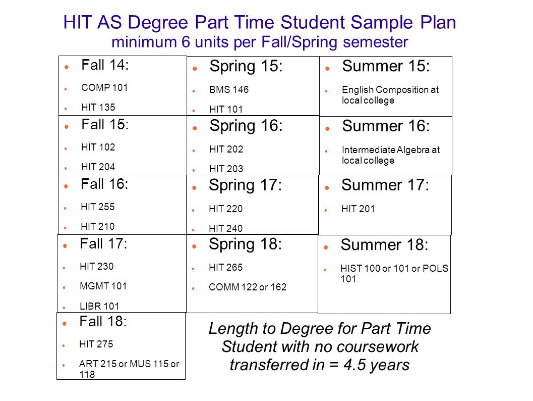 HIT AS Degree Part Time Student Sample Plan minimum 6 units per Fall/Spring semester