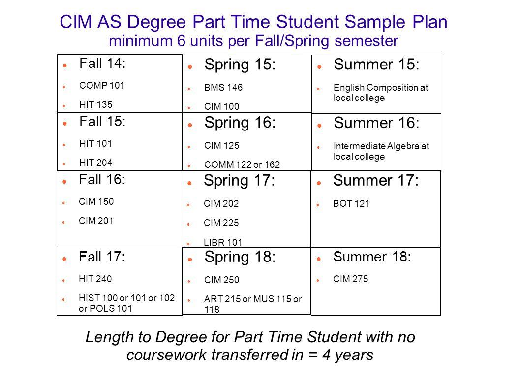 CIM AS Degree Part Time Student Sample Plan minimum 6 units per Fall/Spring semester