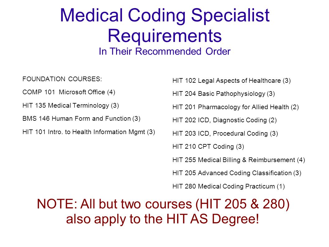 Medical Coding Specialist Requirements In Their Recommended Order