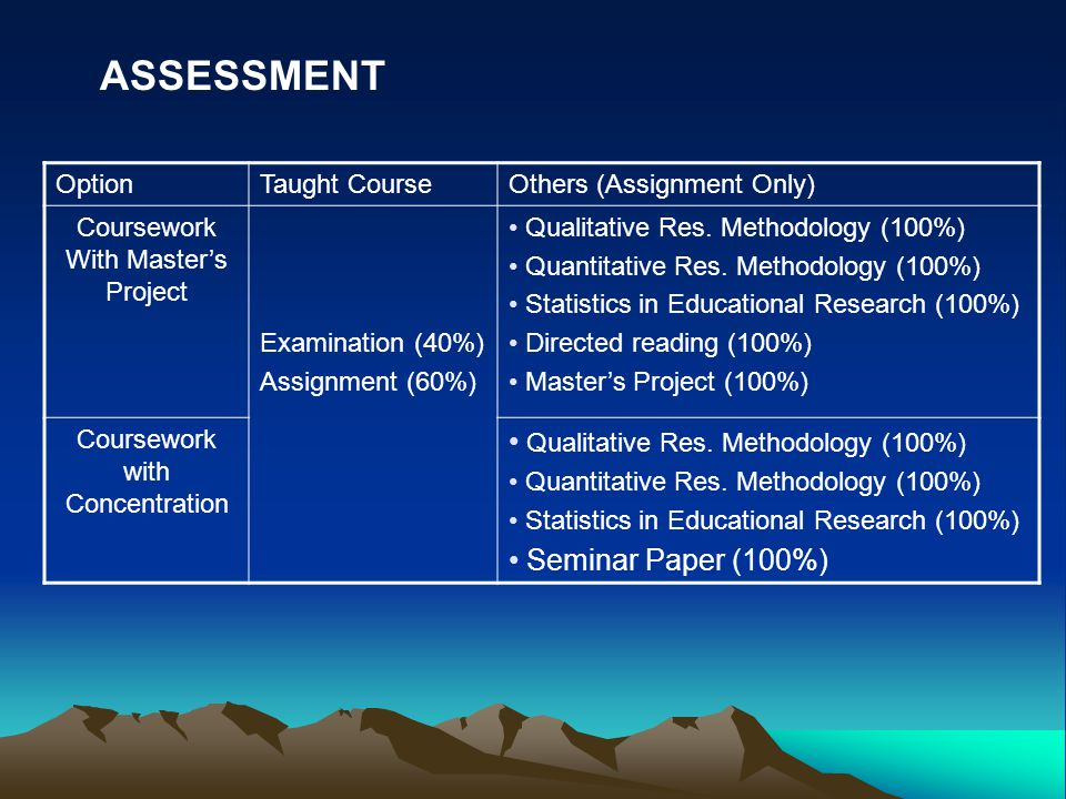 ASSESSMENT Seminar Paper (100%) Option Taught Course