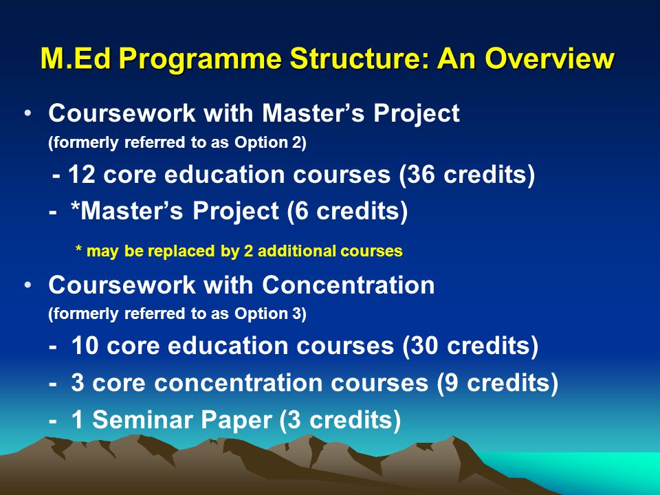 M.Ed Programme Structure: An Overview