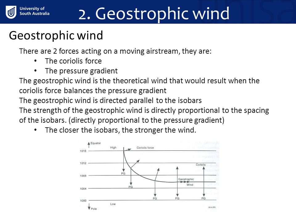 2. Geostrophic wind Geostrophic wind