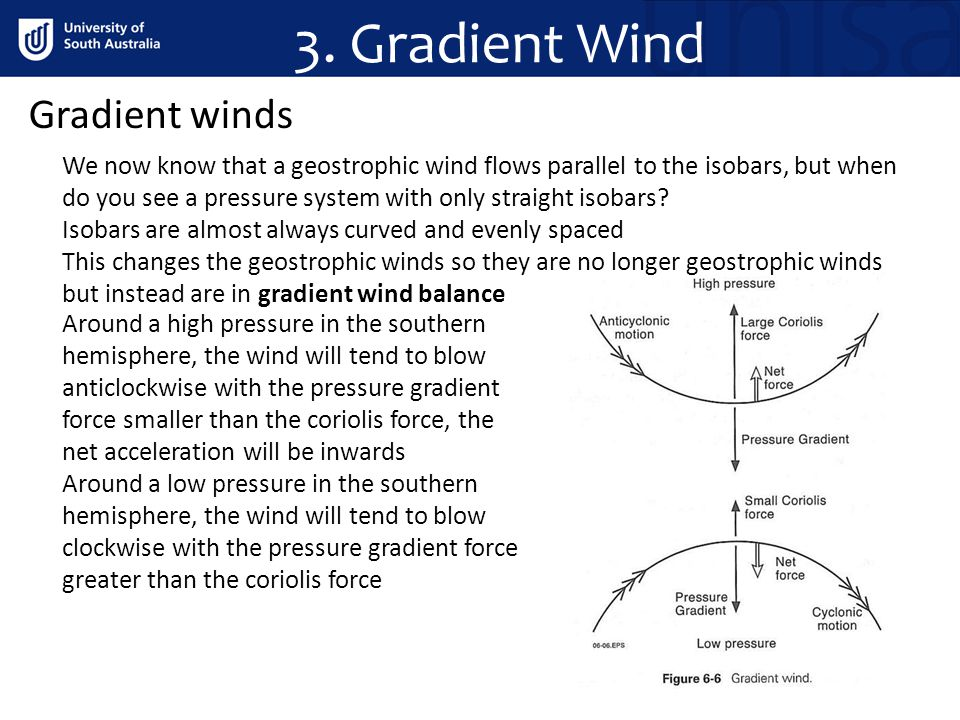 3. Gradient Wind Gradient winds