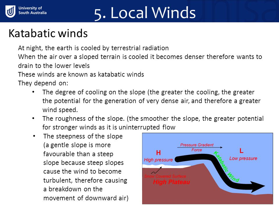 5. Local Winds Katabatic winds