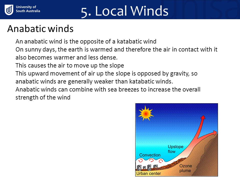 5. Local Winds Anabatic winds