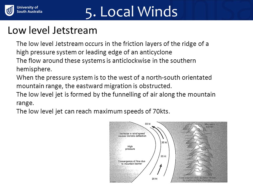 5. Local Winds Low level Jetstream