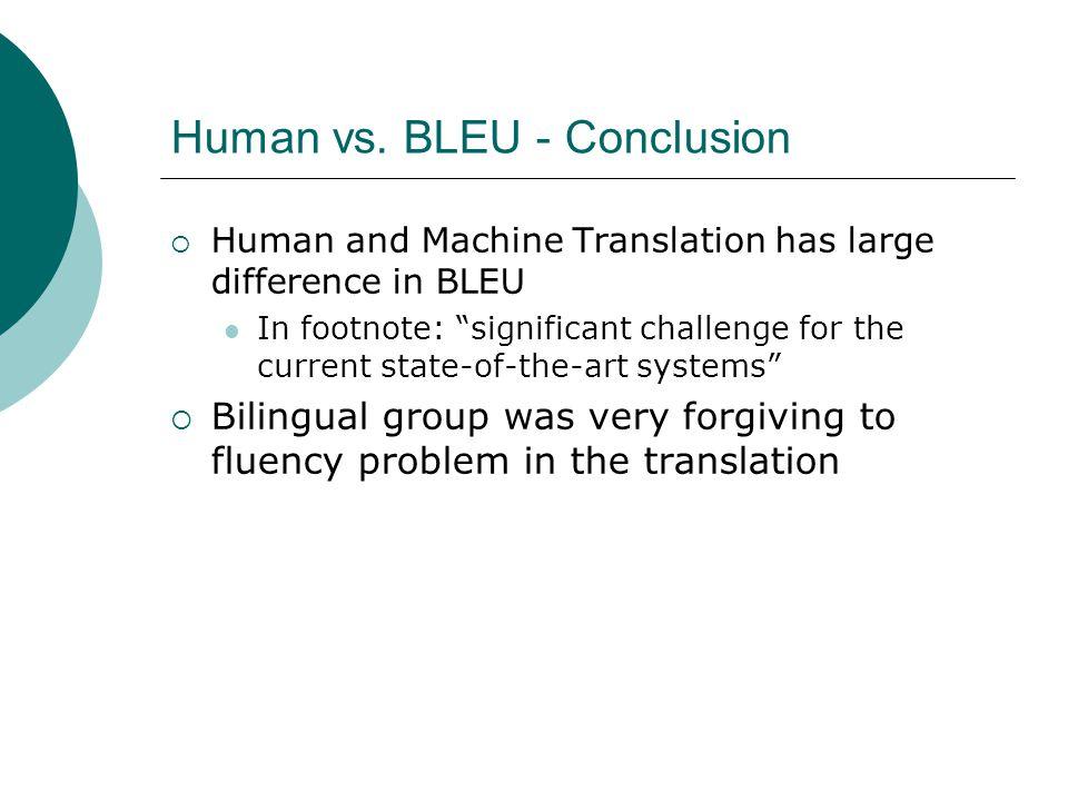 Human vs. BLEU - Conclusion