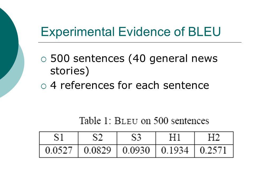 Experimental Evidence of BLEU