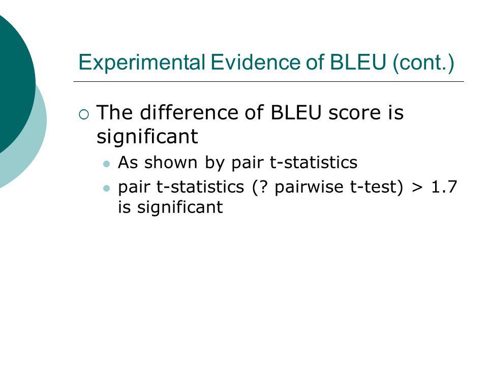 Experimental Evidence of BLEU (cont.)