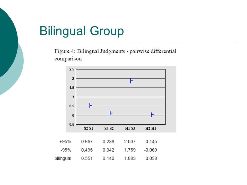 Bilingual Group