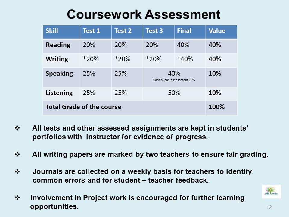 Coursework Assessment