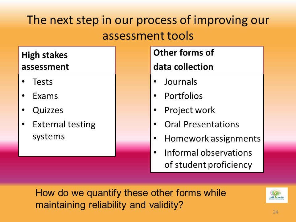 The next step in our process of improving our assessment tools