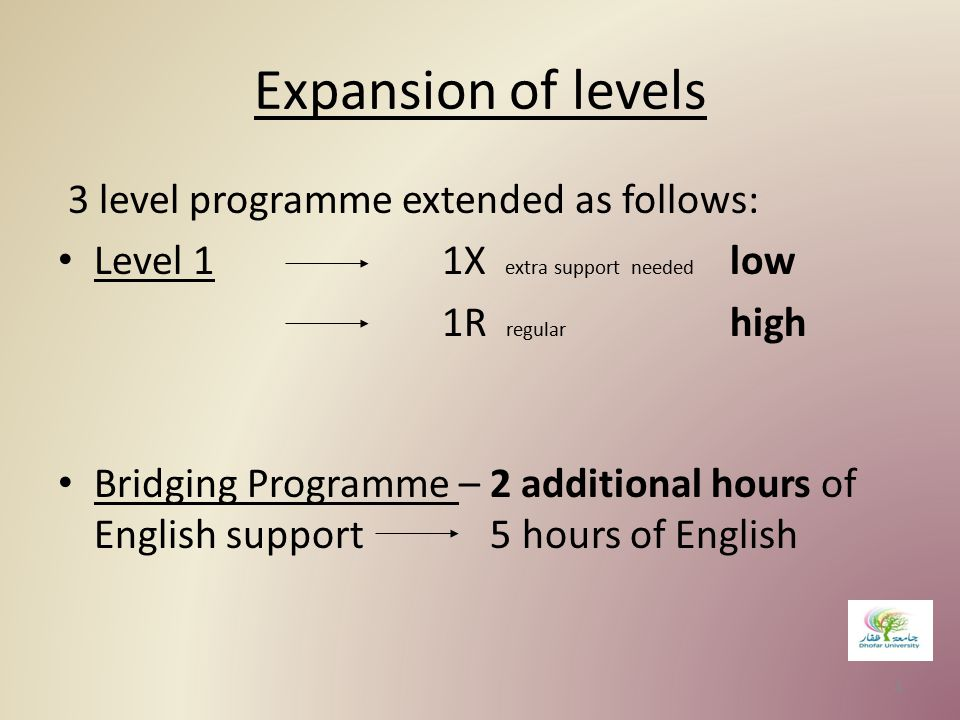 Expansion of levels 3 level programme extended as follows: