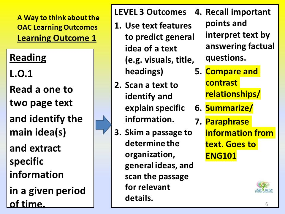 A Way to think about the OAC Learning Outcomes Learning Outcome 1