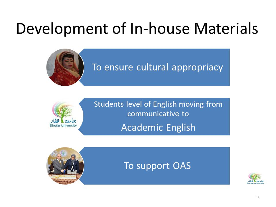 Development of In-house Materials