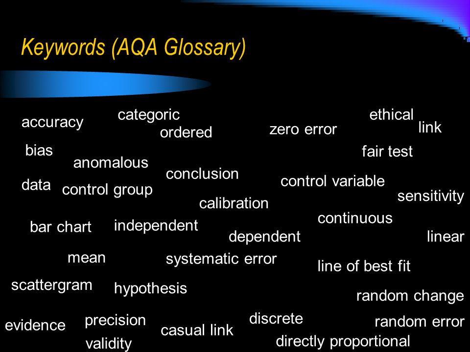 Keywords (AQA Glossary)