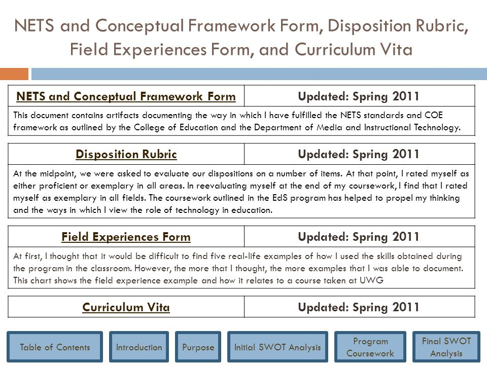 NETS and Conceptual Framework Form Field Experiences Form