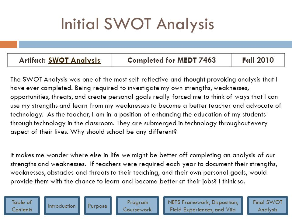 Artifact: SWOT Analysis