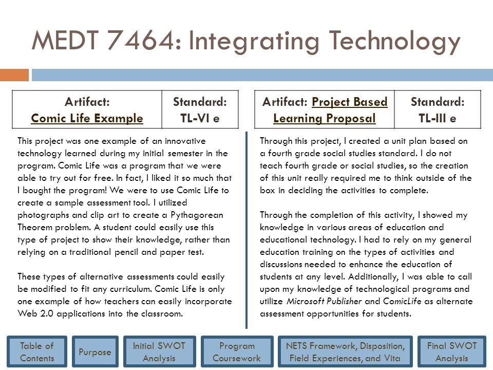 MEDT 7464: Integrating Technology