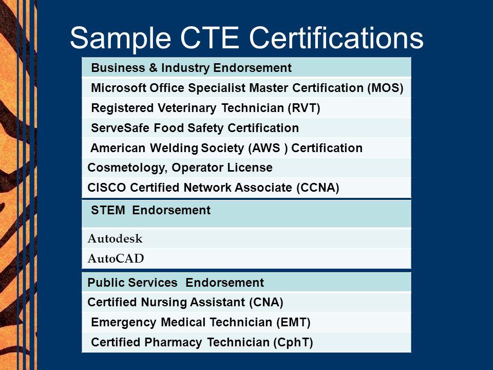 Sample CTE Certifications