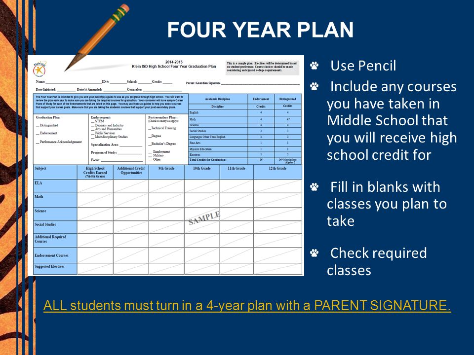 FOUR YEAR PLAN Use Pencil