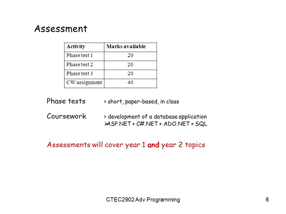 Assessment Phase tests > short, paper-based, in class