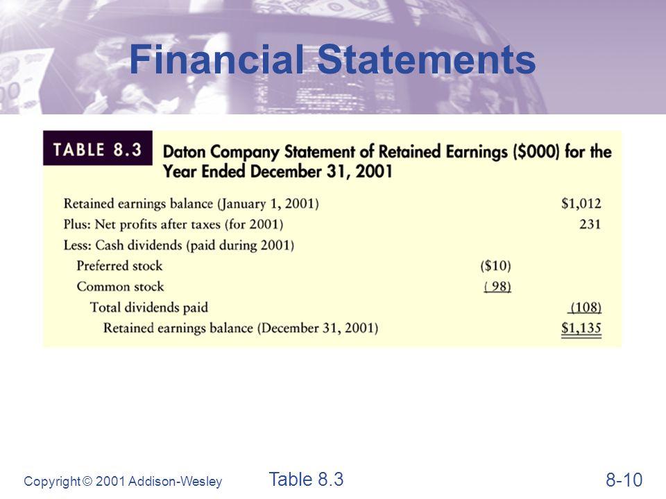 Financial Statements Statement of Cash Flows