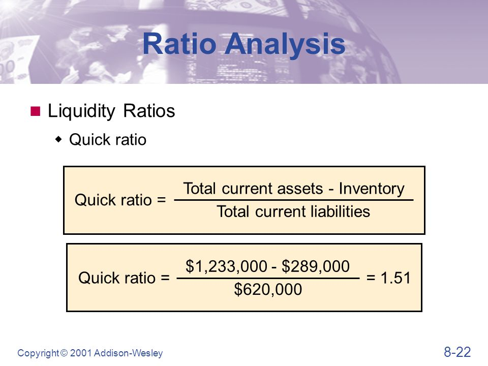 Ratio Analysis Activity Ratios Inventory Turnover Inventory turnover =