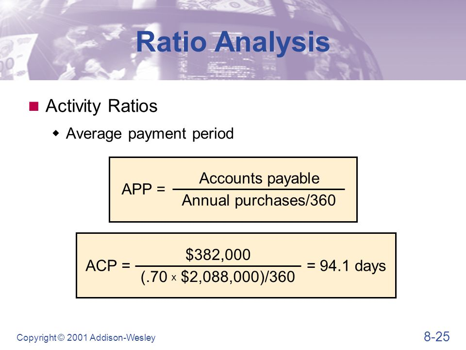 Ratio Analysis Activity Ratios Total asset turnover