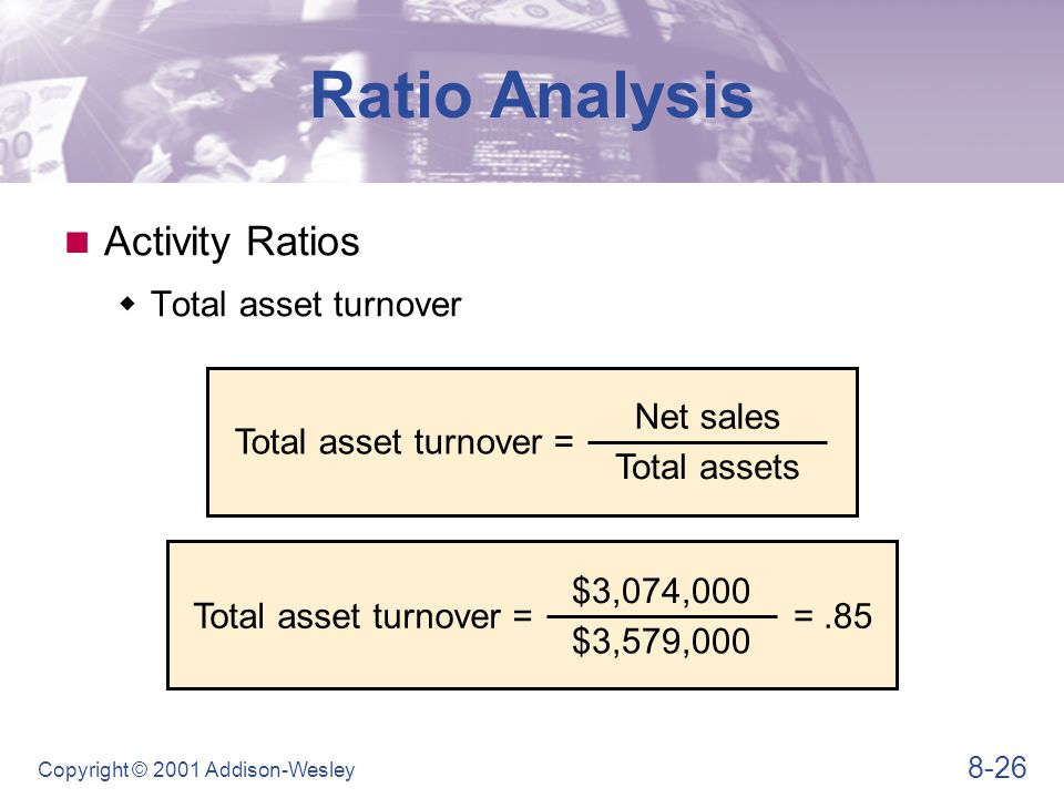 Ratio Analysis Financial Leverage Ratio Debt ratio Debt ratio =