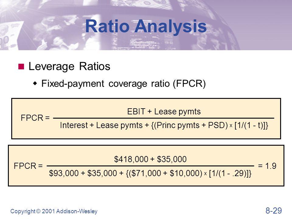 Ratio Analysis Profitability Ratios Common-size income statements