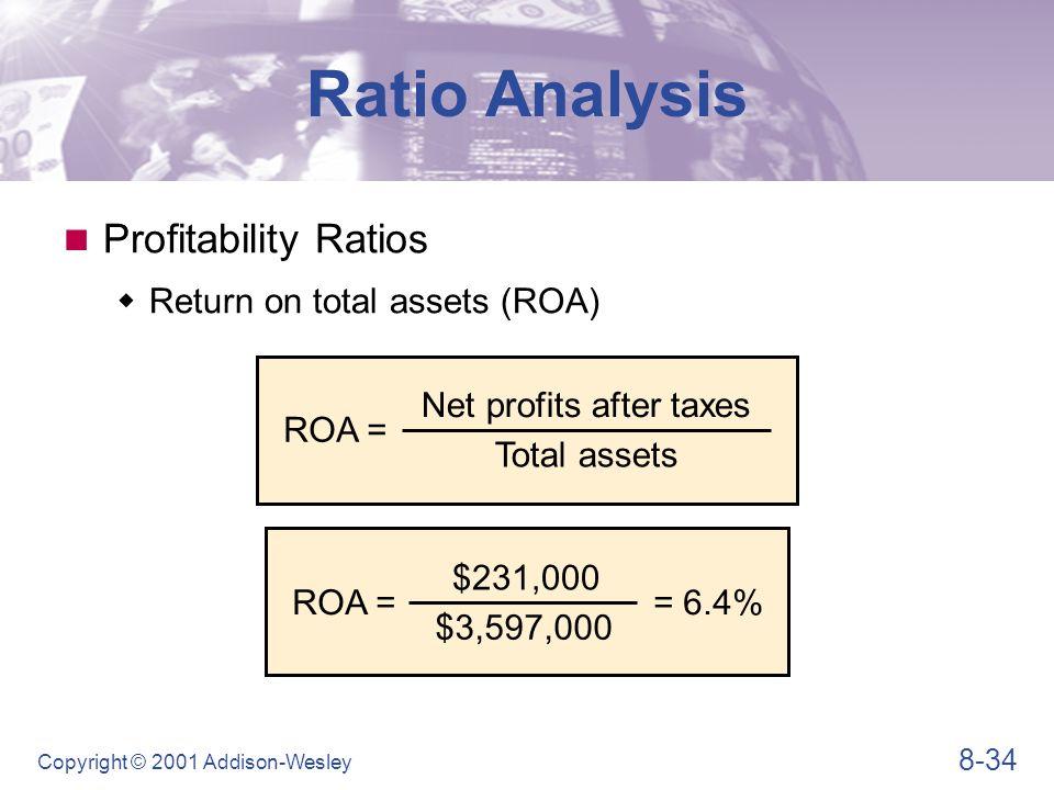 Net profits after taxes