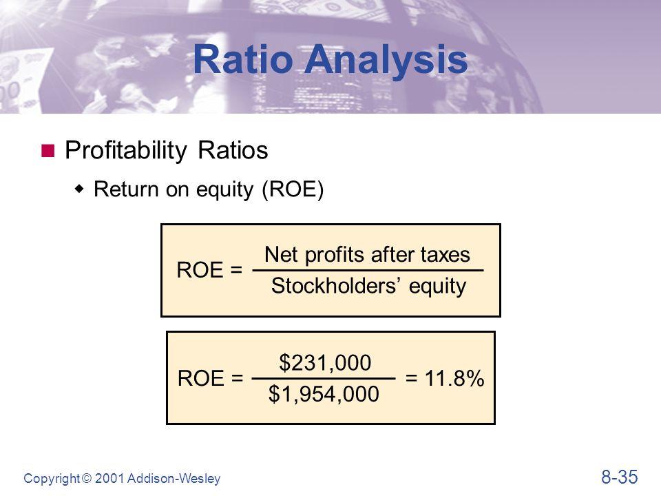 Ratio Analysis Profitability Ratios Earnings per share (EPS) EPS =