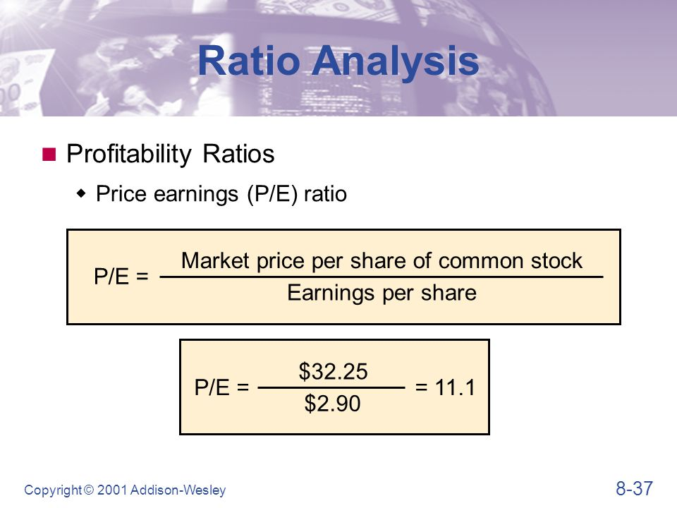 Ratio Analysis Profitability Ratios Market/book (M/B) ratio M/B =